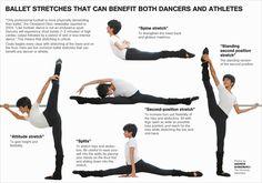 Beneficial ballet stretches