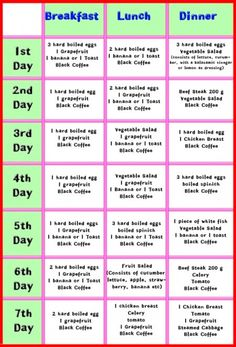 1200 Calorie Daily Menu | extremely low caloric intake of approximately 600 calories ...