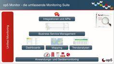 Silo-übergreifende Ansicht für die IT-Kontrolle - Unified Monitoring: sysob und op5 machen IT-Infrastrukturen transparent