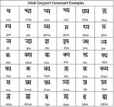 Hindi Alphabet/Devanagari Script - Learn Hindi | Importance of ...