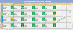 Multiple Project Tracking Template Excel Provides a mechanism to manage multiple projects in a single template. Project Managers can track multiple projects using this template on daily basis.