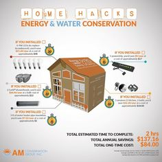5 Tips for at Home Water and Energy Conservation Pipe Insulation, Utility Bill, Led Fixtures, Energy Bill, Energy Conservation, Cost Saving, Heating And Cooling, Home Hacks, Save Energy