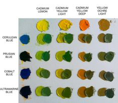 verdes Acrylic Painting Tips, Oil Painting Techniques, Painting Lessons, Art Lessons, Painting & Drawing, Oil Painting For Beginners, Mixing Paint Colors, Color Mixing Chart, Color Charts
