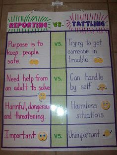 Reporting vs. Tattling!  Some great things on Mrs. Terhune's First Grade Site!