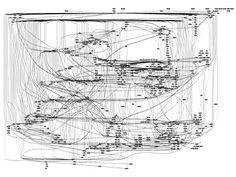 visualcomplexity.com | Windows vs Linux Server