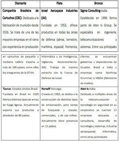 Venezuela ¿invadida o cercada? | Opinion | teleSUR