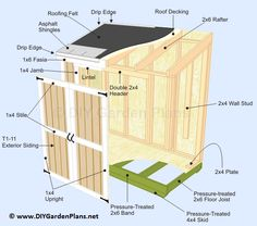Complete detailed instructions to build a lean to shed. Plans include a material list and detailed instructions.