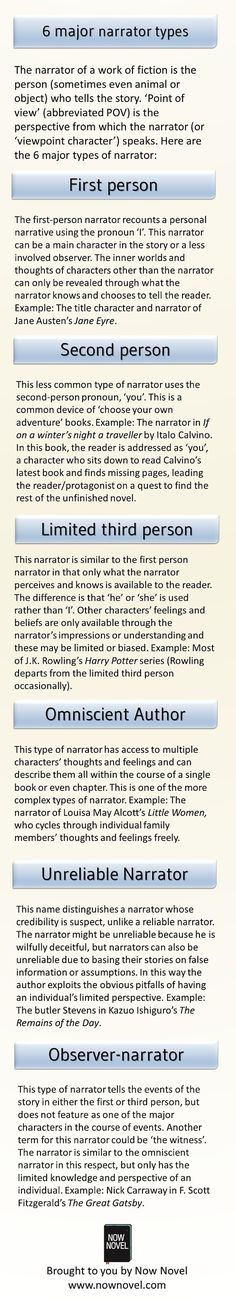 READ THIS people and stop mixing them up! The 6 major narrator types – infographic