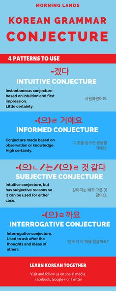 We have seen a lot of way how to express conjecture in Korean, it is time to do a recap and go over the major differences between the various ways to express your suppositions. Remember while all these grammar patterns are ways to express conjecture, they are all different with their own unique uses. #LearnKorean #Korean #한국어