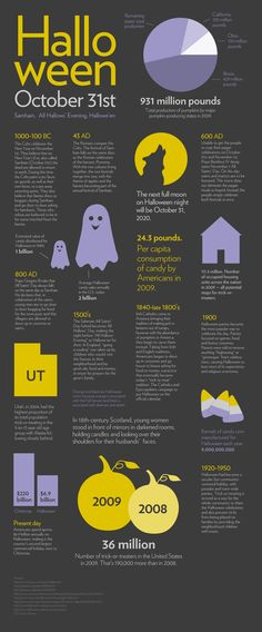 history of halloween | the history of halloween | Holidays!