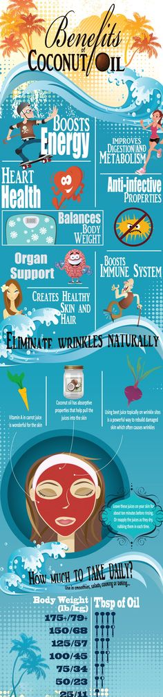 Benefits of Coconut Oil #infographic