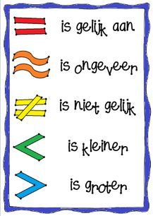 trousers pants – Gardening Tips Primary Education, Kids Education, Elementary Schools, Learn Dutch, Aperol, Dutch Language, School Posters, School Items, Learning Quotes