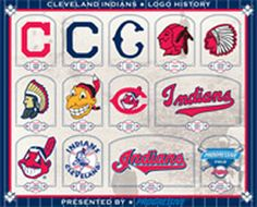 all the Cleveland Indians logos Cleveland Team, Cleveland Baseball, Cleveland Indians Baseball, Baseball Park, Baseball Shelf, Baseball Teams, Cleveland Rocks, Football, Mlb Team Logos