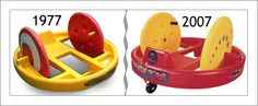 OMG!!!!!!!!!!  The Whiz Wheel was one of my most favorite outdoor toys EVER!  I rode it until there were holes in the wheels.