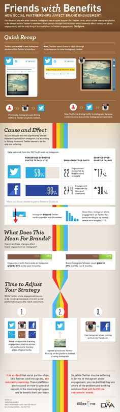 Brand Engagement On #Instagram Has Grown 35% Since #Twitter Split #INFOGRAPHIC