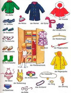 die Kleidung part 2 German Grammar, German Words, German Language Learning, Russian Language, Learn German, Learn English, German Resources, Asl Sign Language, Language Lessons