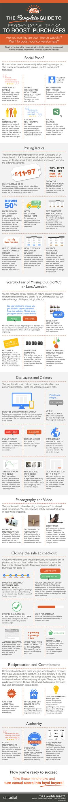 30+ Psychological Tricks to Boost Sales on Your Ecommerce Website