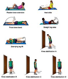 MCL Injuries Symptoms and Diagnosis - Google Search