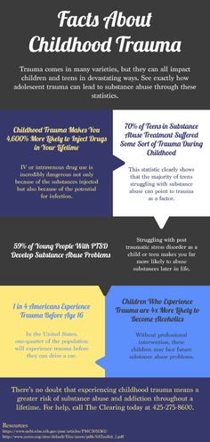 If you& struggling with addiction and seeking recovery, childhood trauma can complicate the process. For more, view our infographic on the subject. Trauma, Ptsd, Safe Journey, Broken Soul, Dissociation, Addiction Recovery, Domestic Violence, Adolescence