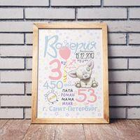 Товары Metrics baby - метрика для новорожденных – 138 товаров
