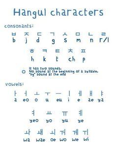 Learn Basic Korean, How To Speak Korean, Korean Words Learning, Korean Language Learning, Korean Phrases, Korean Quotes, Hangul Alphabet, Learn Korean Alphabet, Learning Languages Tips