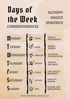 Alchemy - Magic - Symbolism Witchcraft Spell Books, Witch Spell Book, Magick Book, Grimoire Book, Magick Spells, Types Of Witchcraft, Witchcraft Symbols, Summoning Spells, Witch Symbols