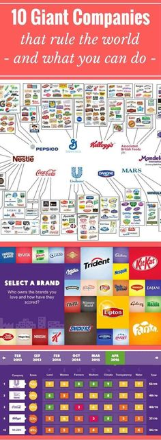 Take a look at the 10 giant food companies that rule the world. See what you can do to make a difference. | ditchthecarbs.com via @ditchthecarbs