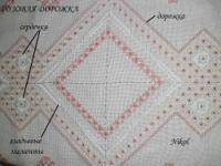 Gallery.ru / Гладьевые цветы - Пояснения по вышиванию Розовой дорожки Pink runner - Nikol-Vesna