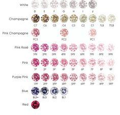 Diamond quality and value - Kimberley Fine Diamonds