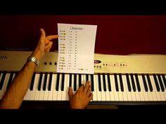 J'apprends le Piano  Lecon de piano N°6  Méthode fa si la jouer MrTcourault