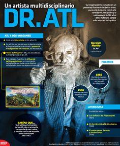 #HoyRecordamos al pintor mexicano Gerardo Murillo Cornado, conocido como #DrAtl. #InfografíaNTX