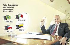 Más de 38.000 colombianos tienen una fortuna avaluada en US$1 millón