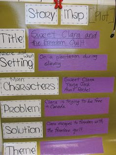 Shelly sable cyndissister on pinterest story map anchor chart to write a summary historical fiction ccuart Gallery