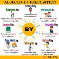 How to use adjectives and prepositions English Prepositions, English Verbs, English Phrases, English Fun, English Study, English Lessons, English Time, French Lessons, Spanish Lessons