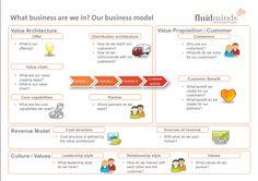 Staehler business model