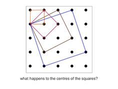 MEDIAN Don Steward mathematics teaching: quadrilaterals on a 5 by 5 dotty grid