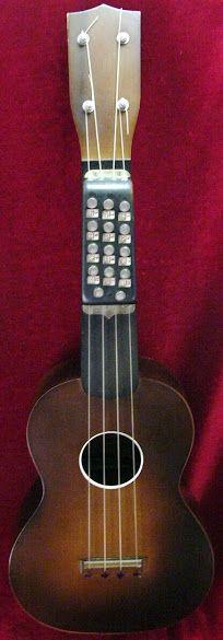A database of Ukulele and Banjolele Manufacturers, Importers, Luthiers and Brands both old and current uke Ukelele banjo cavaco cavaquinho ukulelen Everything you need to know about Ukulele