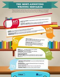 Warning! The Most-Annoying Writing Mistakes (Infographic) on http://www.myenglishteacher.eu/blog