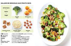 Salade de brocolis aux fruits secs Slow Cooker Hamburger Soup, Slow Cooker Beef, Vegan Lunch Recipes, Diet Recipes, Healthy Recipes, Vegetable Stew, Salad Bar, French Food, Diabetes