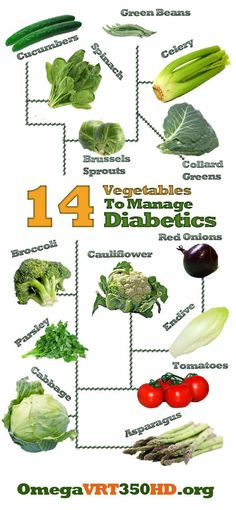 Juicing-for-Diabetics---14-vegetables-to-manage-diabetics-1