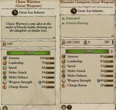 The guys aspiring to become chaos warriors are stronger than chaos warriors