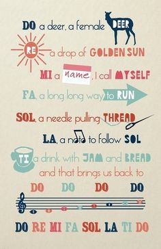 In LOVE with this Solfege poster!! http://www.etsy.com/shop/PreludePosters
