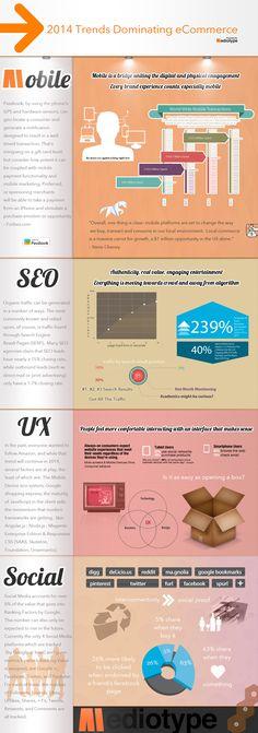 Infographic: 2014 Trends Dominating #ECommerce #business www.socialmediamamma.com