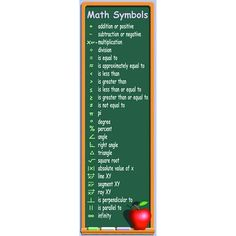 McDonald Publishing Colossal Poster Math Symbols, Over Feet High, Grades 4 to 9 Reading Resources, Math Resources, Math Poster, Math Manipulatives, Symbols And Meanings, Teacher Created Resources, Multiplication And Division, Background Information, French Nails