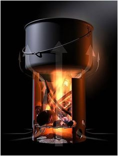 How to Make a Coffee Can Stove