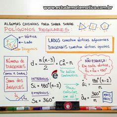 Mapa mental de polígonos