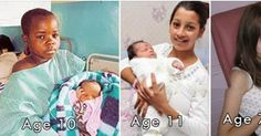 Shocking News: Youngest Parents In The World
