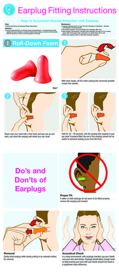 Who knew. Apparently we're wearing our ear plugs ALL WRONG. Next time you need to ensure some quite, reference this.