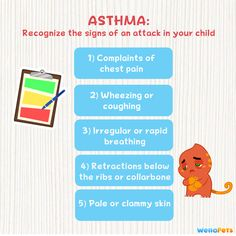 Recognize when your child is having an asthma attack with these critical signs. Stay #WellwithWella! #AsthmaAwareness