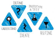 Design thinking is a problem-solving framework that is transforming fields from entertainment to international development. In this beginner-level course, you will practice each step of the design thinking process by completing a series of hands-on activities. Video lectures will introduce the mindsets and exercises used by leading designers around the world, but the bulk of your experience will take place away from your computer as you complete 17 activities with people in your school…